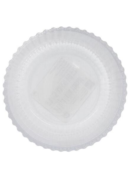 tea light holder - Ø 8.5 cm - ribbed - transparent - 13392093 - hema