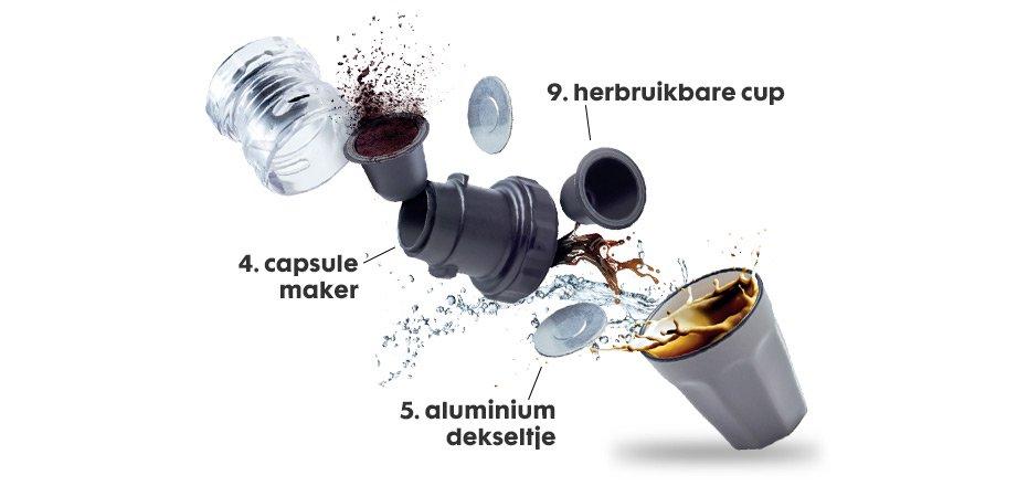 koffiecapsule maker HEMA uitleg