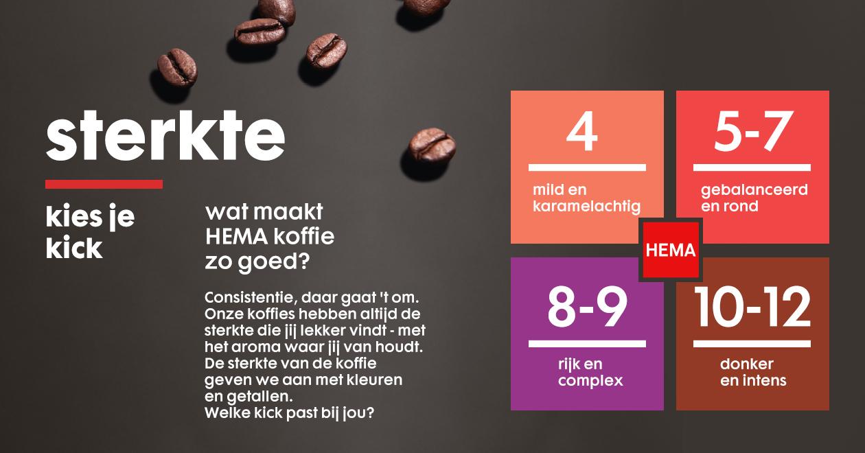 Kies je kick: wat maakt HEMA koffie zo goed?